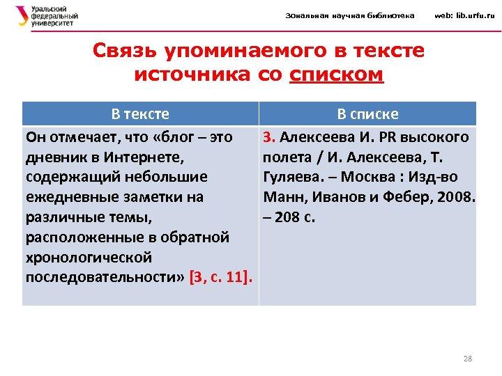Зональная научная библиотека web: lib. urfu. ru Связь упоминаемого в тексте источника со списком
