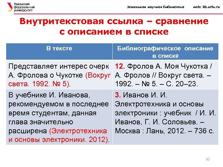 Зональная научная библиотека web: lib. urfu. ru Внутритекстовая ссылка – сравнение с описанием в
