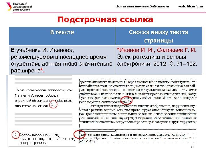 Зональная научная библиотека web: lib. urfu. ru Подстрочная ссылка В тексте Сноска внизу текста