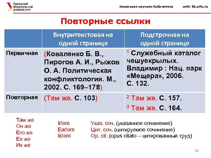 Зональная научная библиотека web: lib. urfu. ru Повторные ссылки Внутритекстовая на одной странице Подстрочная