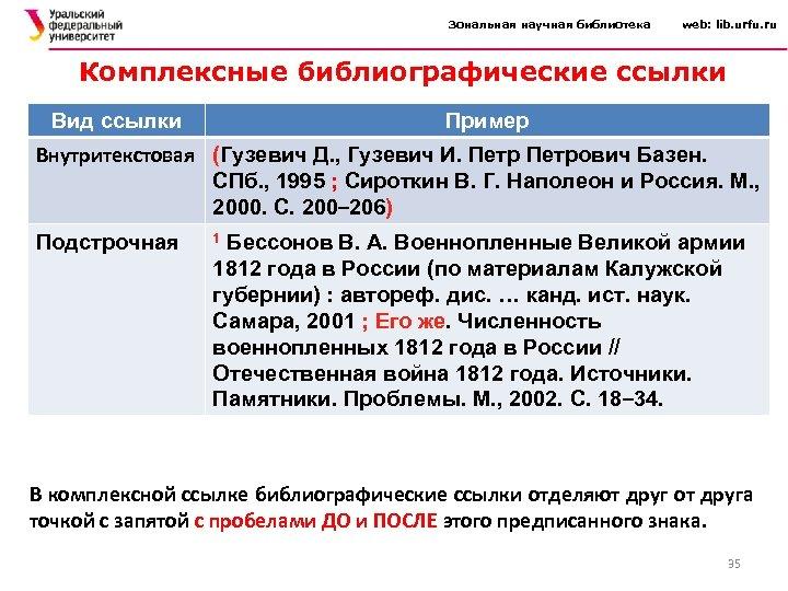 Зональная научная библиотека web: lib. urfu. ru Комплексные библиографические ссылки Вид ссылки Пример Внутритекстовая
