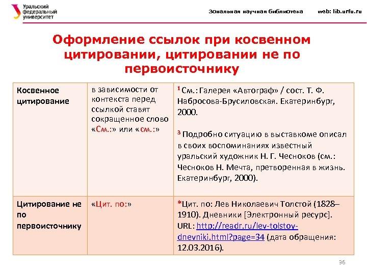 Зональная научная библиотека web: lib. urfu. ru Оформление ссылок при косвенном цитировании, цитировании не