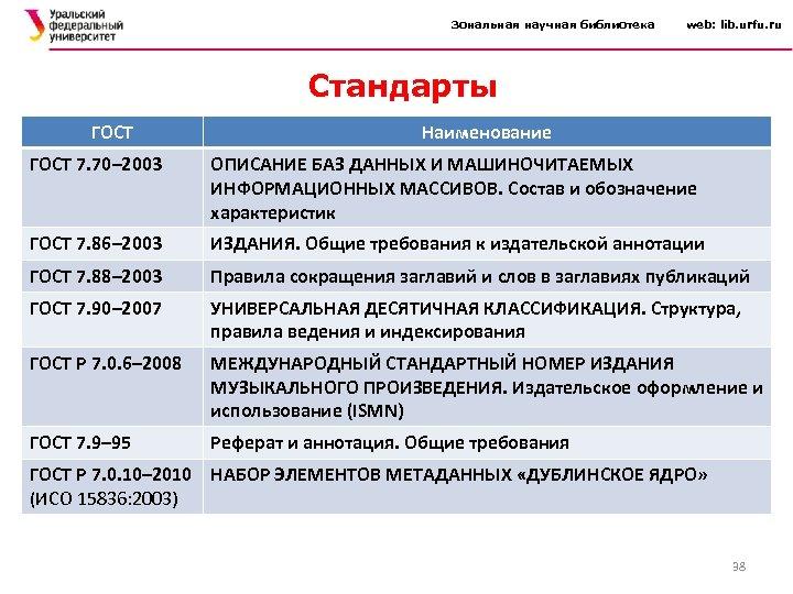 Зональная научная библиотека web: lib. urfu. ru Стандарты ГОСТ Наименование ГОСТ 7. 70– 2003