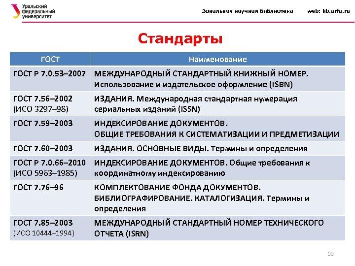 Зональная научная библиотека web: lib. urfu. ru Стандарты ГОСТ Наименование ГОСТ Р 7. 0.