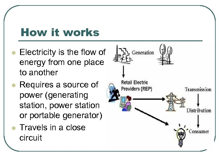 How it works l l l Electricity is the flow of energy from one