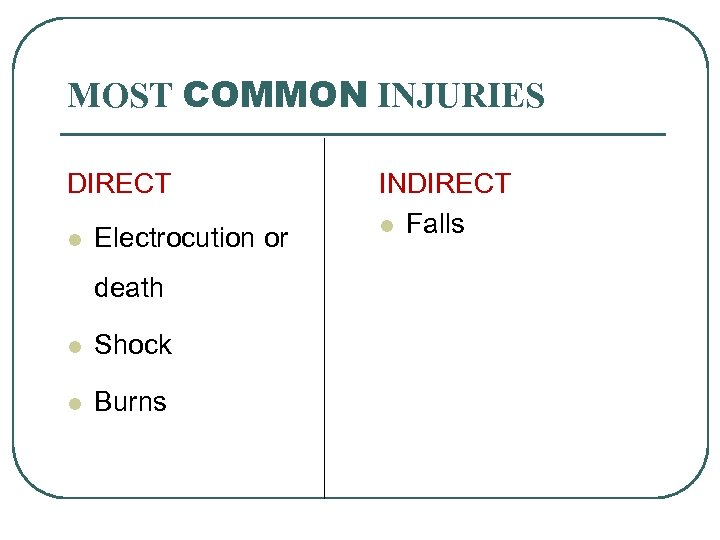 MOST COMMON INJURIES DIRECT l Electrocution or death l Shock l Burns INDIRECT l