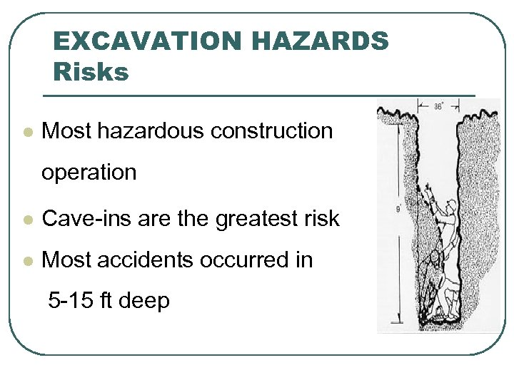 EXCAVATION HAZARDS Risks l Most hazardous construction operation l Cave-ins are the greatest risk