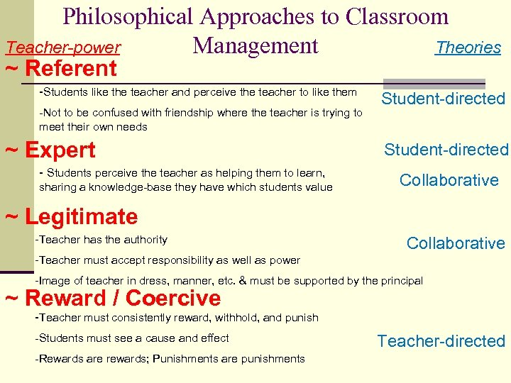 Philosophical Approaches to Classroom Management Teacher-power Theories ~ Referent -Students like the teacher and