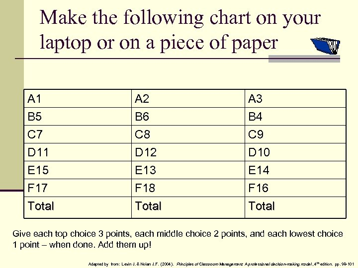 Make the following chart on your laptop or on a piece of paper A