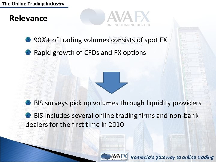 The Online Trading Industry Relevance 90%+ of trading volumes consists of spot FX Rapid