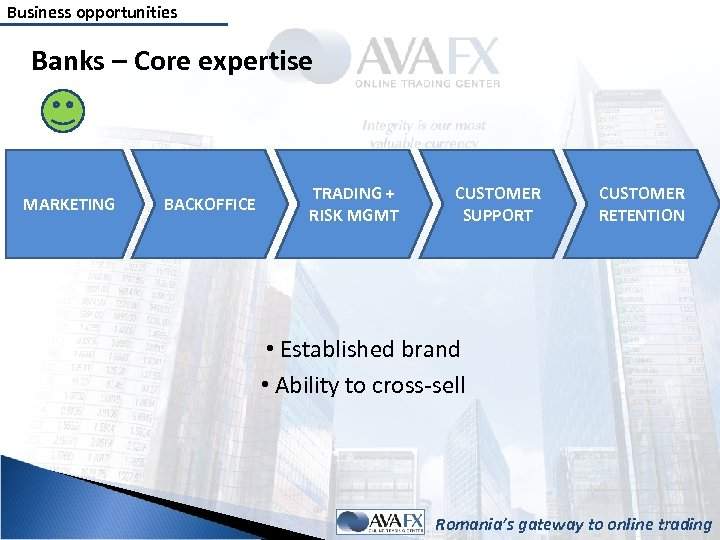 Business opportunities Banks – Core expertise MARKETING BACKOFFICE TRADING + RISK MGMT CUSTOMER SUPPORT