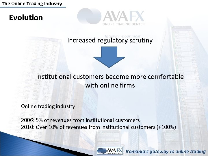 The Online Trading Industry Evolution Increased regulatory scrutiny Institutional customers become more comfortable with