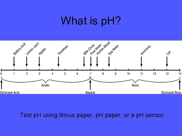 What is p. H? Test p. H using litmus paper, p. H paper, or