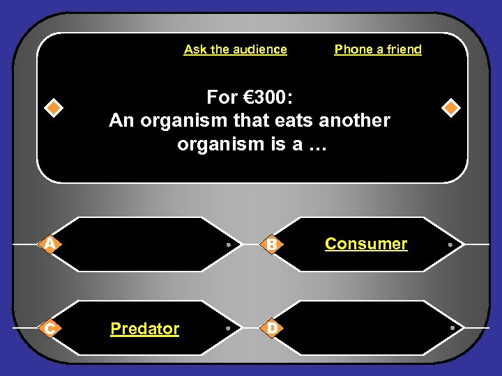 Ask the audience Phone a friend For € 300: An organism that eats another