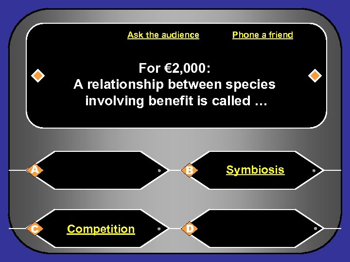 Ask the audience Phone a friend For € 2, 000: A relationship between species