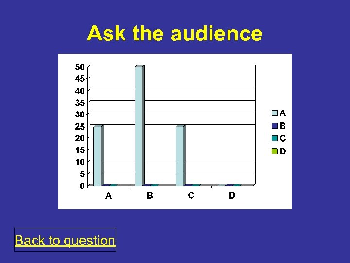 Ask the audience Back to question