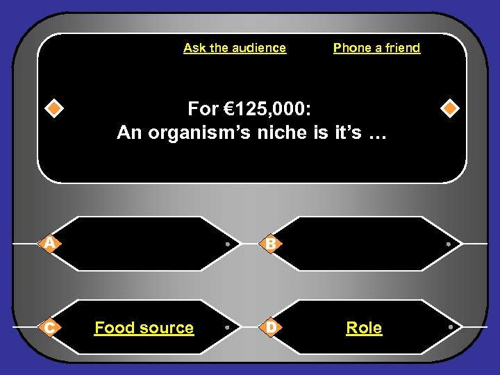 Ask the audience Phone a friend For € 125, 000: An organism's niche is