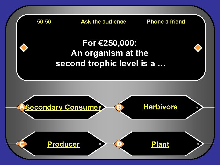 50: 50 Ask the audience Phone a friend For € 250, 000: An organism