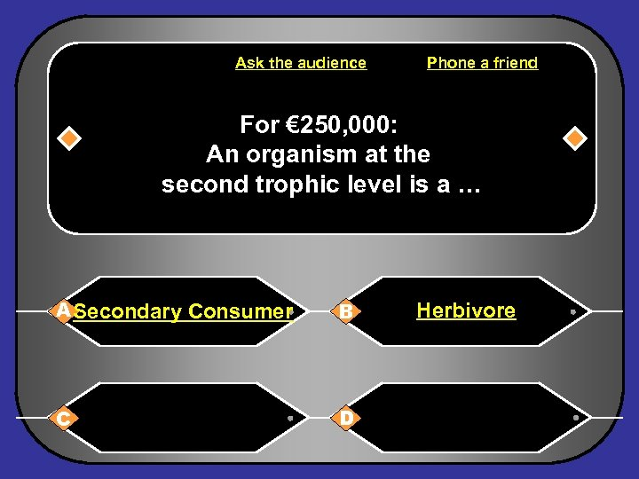Ask the audience Phone a friend For € 250, 000: An organism at the