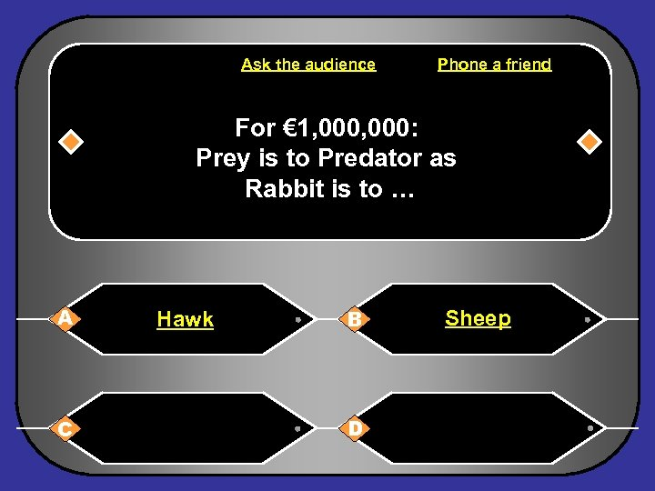 Ask the audience Phone a friend For € 1, 000: Prey is to Predator