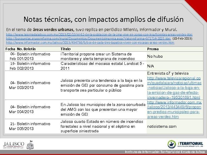 Notas técnicas, con impactos amplios de difusión En el tema de áreas verdes urbanas,