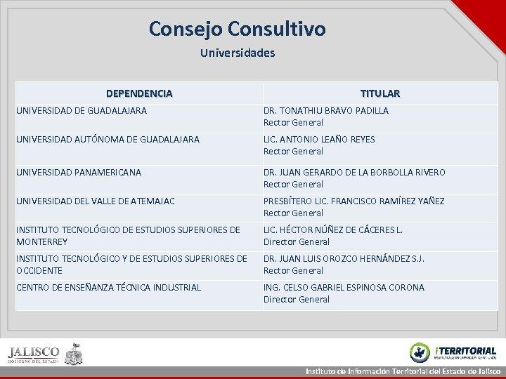 Consejo Consultivo Universidades DEPENDENCIA TITULAR UNIVERSIDAD DE GUADALAJARA DR. TONATHIU BRAVO PADILLA Rector General