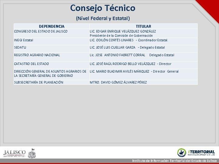 Consejo Técnico (Nivel Federal y Estatal) DEPENDENCIA CONGRESO DEL ESTADO DE JALISCO TITULAR INEGI