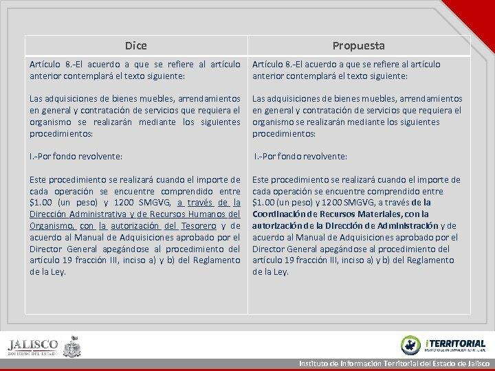 Dice Propuesta Artículo 8. -El acuerdo a que se refiere al artículo anterior contemplará