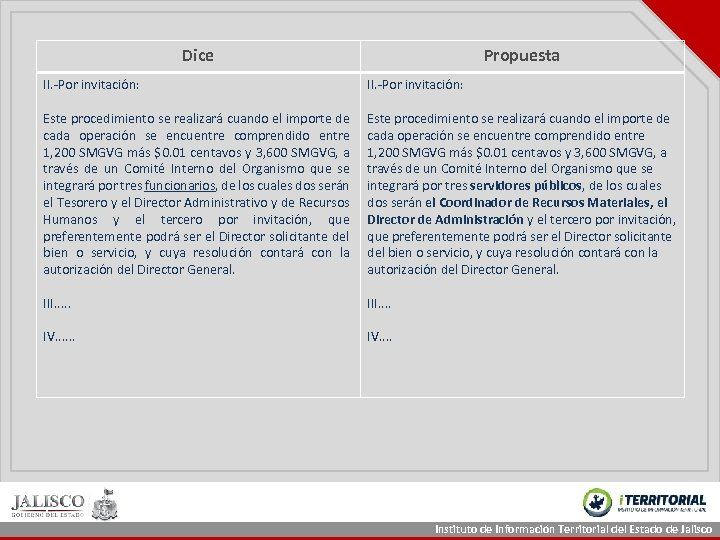 Dice Propuesta II. -Por invitación: Este procedimiento se realizará cuando el importe de cada