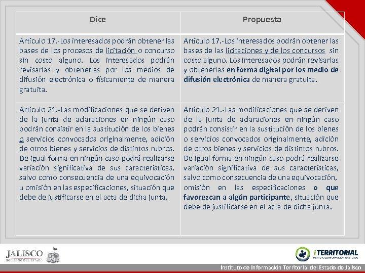 Dice Propuesta Artículo 17. -Los interesados podrán obtener las bases de los procesos de