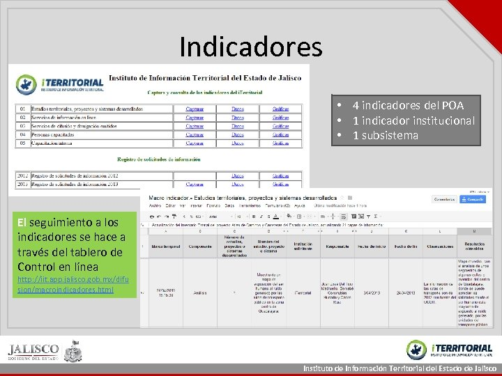 Indicadores • 4 indicadores del POA • 1 indicador institucional • 1 subsistema El