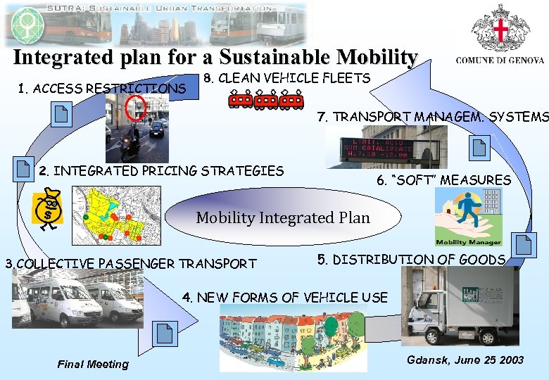Integrated plan for a Sustainable Mobility 1. ACCESS RESTRICTIONS 8. CLEAN VEHICLE FLEETS 7.