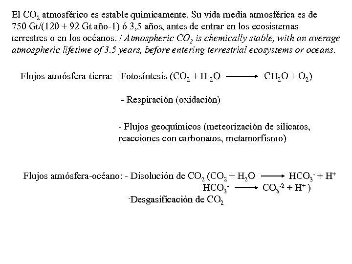 El CO 2 atmosférico es estable químicamente. Su vida media atmosférica es de 750