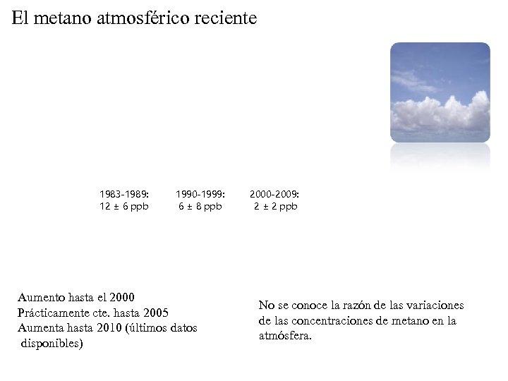El metano atmosférico reciente 1983 -1989: 12 ± 6 ppb 1990 -1999: 6 ±
