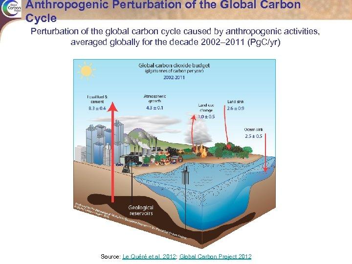Anthropogenic Perturbation of the Global Carbon Cycle Perturbation of the global carbon cycle caused