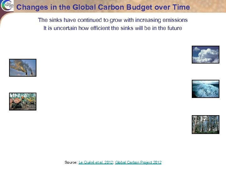 Changes in the Global Carbon Budget over Time The sinks have continued to grow