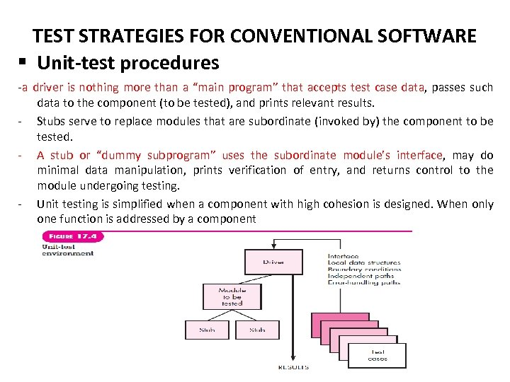 TEST STRATEGIES FOR CONVENTIONAL SOFTWARE § Unit-test procedures -a driver is nothing more than