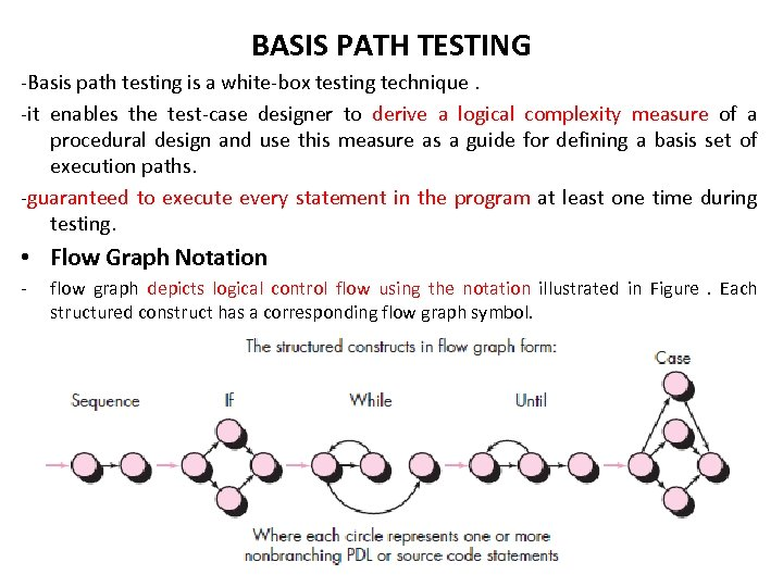 BASIS PATH TESTING -Basis path testing is a white-box testing technique. -it enables the