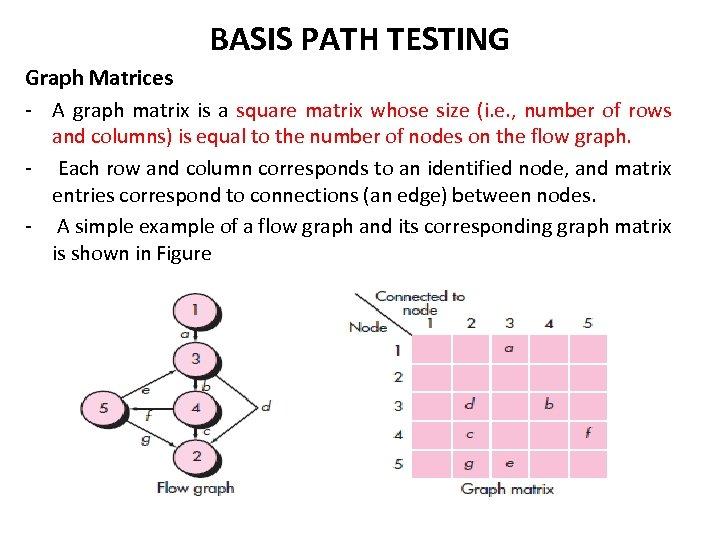 BASIS PATH TESTING Graph Matrices - A graph matrix is a square matrix whose