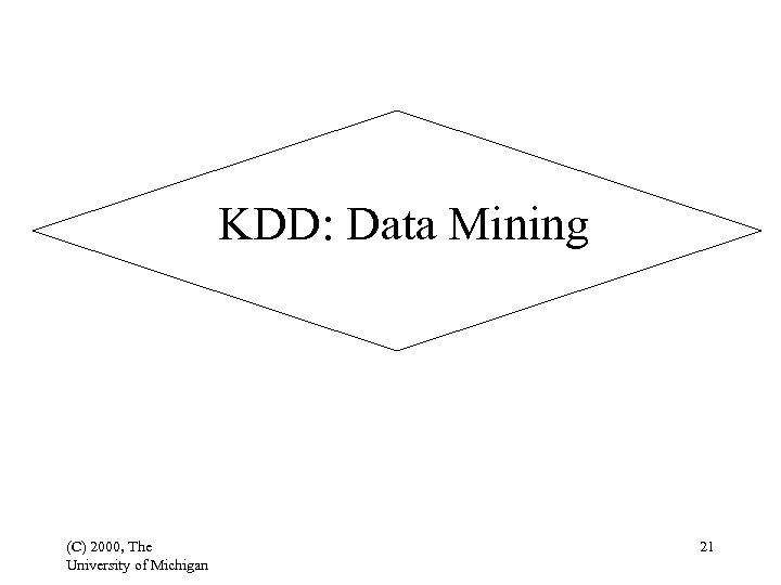 KDD: Data Mining (C) 2000, The University of Michigan 21