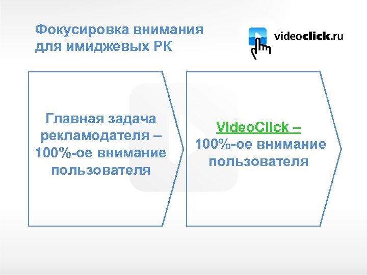 Фокусировка внимания для имиджевых РК 4 Главная задача рекламодателя – 100%-ое внимание пользователя Video.