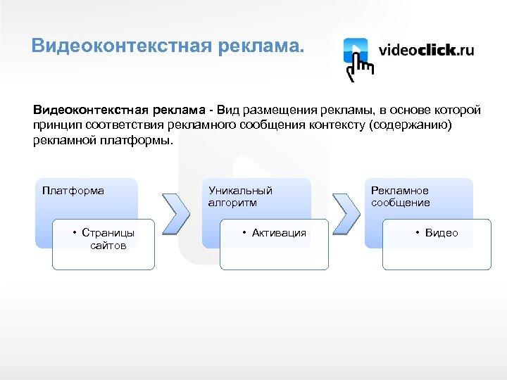 Видеоконтекстная реклама - Вид размещения рекламы, в основе которой принцип соответствия рекламного сообщения контексту