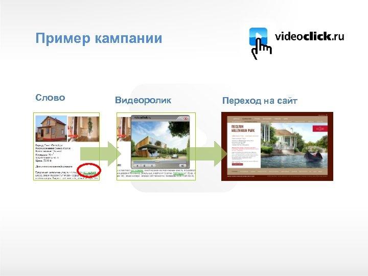 Пример кампании Слово Видеоролик Переход на сайт