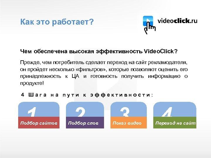 Как это работает? Чем обеспечена высокая эффективность Video. Click? Прежде, чем потребитель сделает переход