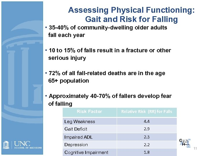 Assessing Physical Functioning: Gait and Risk for Falling • 35 -40% of community-dwelling older