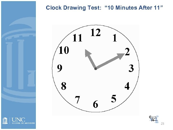 "Clock Drawing Test: "" 10 Minutes After 11"" 23"