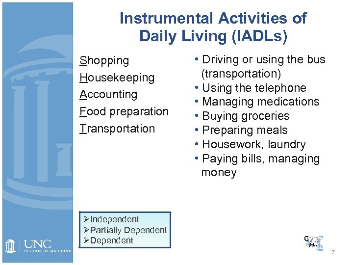 Instrumental Activities of Daily Living (IADLs) Shopping Housekeeping Accounting Food preparation Transportation • Driving