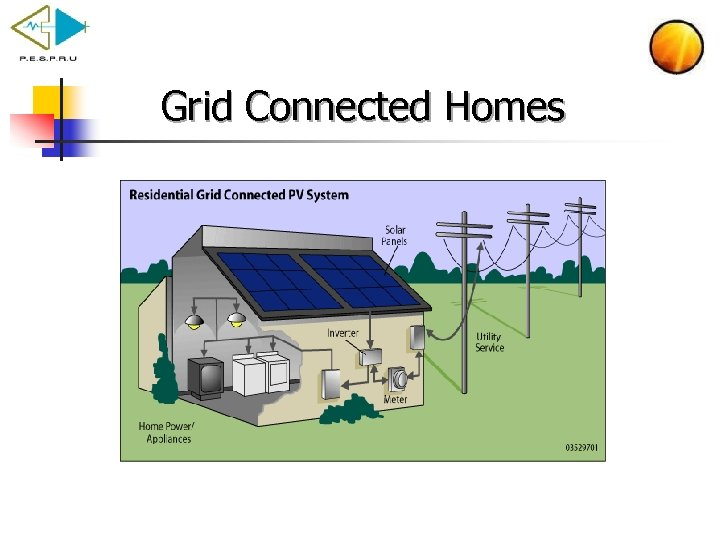 Grid Connected Homes