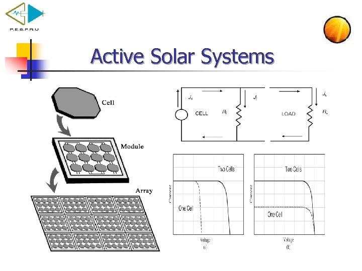 Active Solar Systems