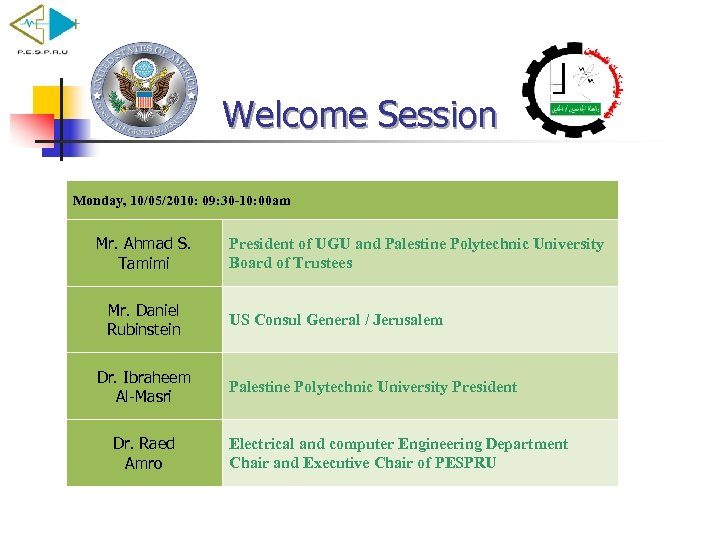 Welcome Session Monday, 10/05/2010: 09: 30 -10: 00 am Mr. Ahmad S. Tamimi Mr.
